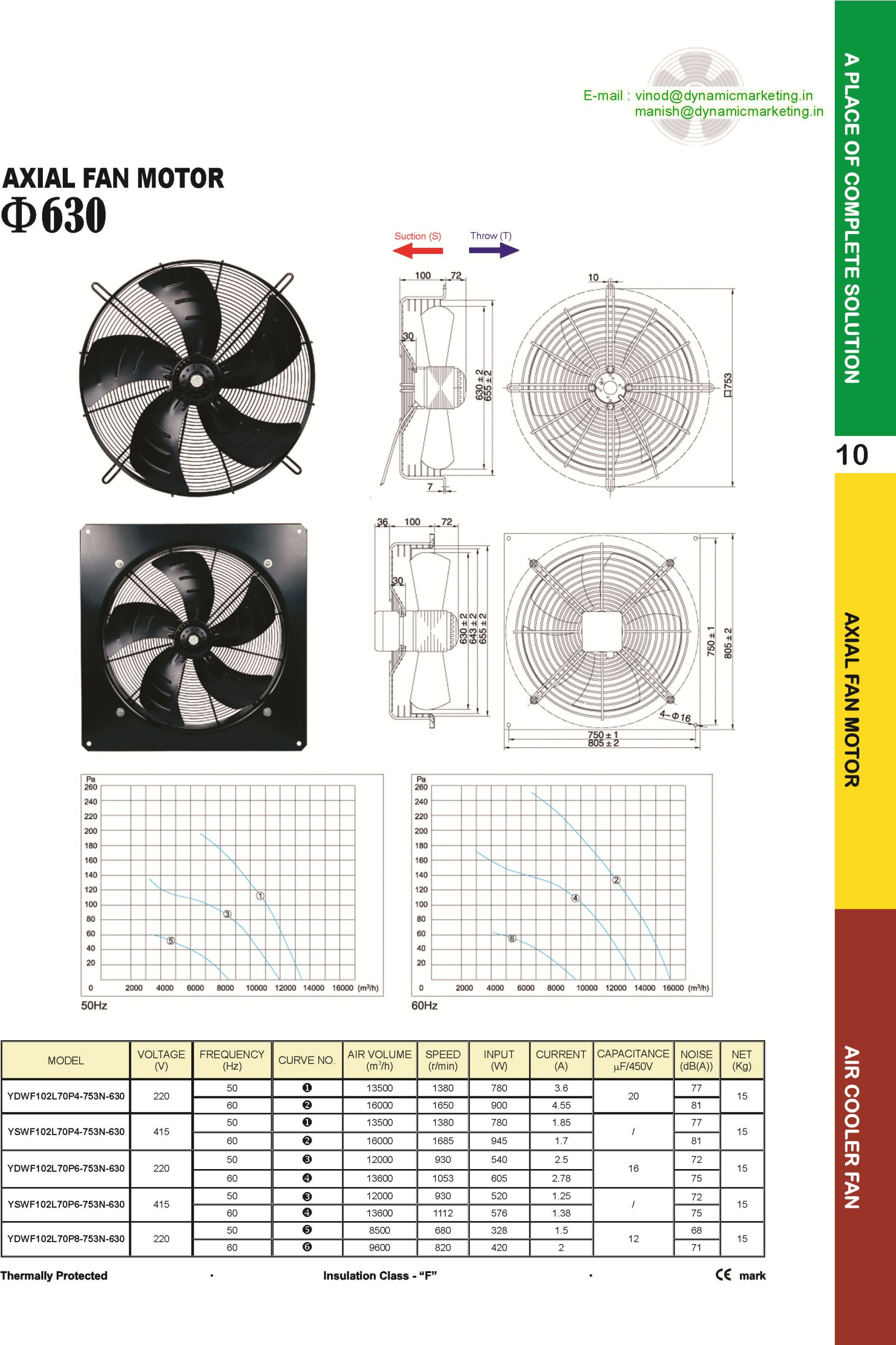 Technical Details Of Kanbo Maer Dynamic Make Axial Flow Fans Of 24
